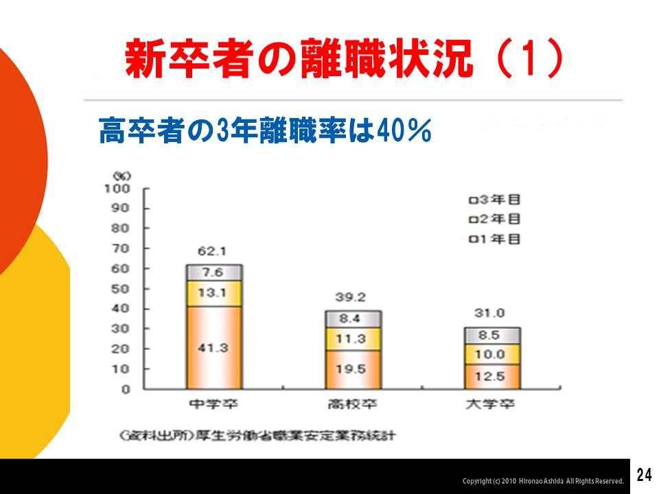 スライド244.JPG