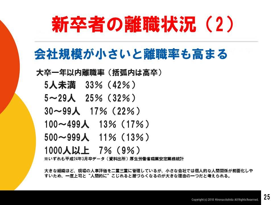 スライド255.JPG